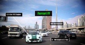 Czym jeździ policja w Dubaju?