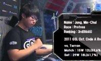 Rozgrzewka pro gracza przed meczem w Starcrafta