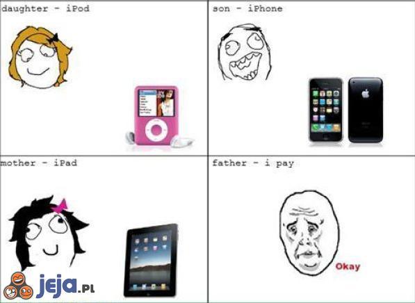 Rodzinka Apple