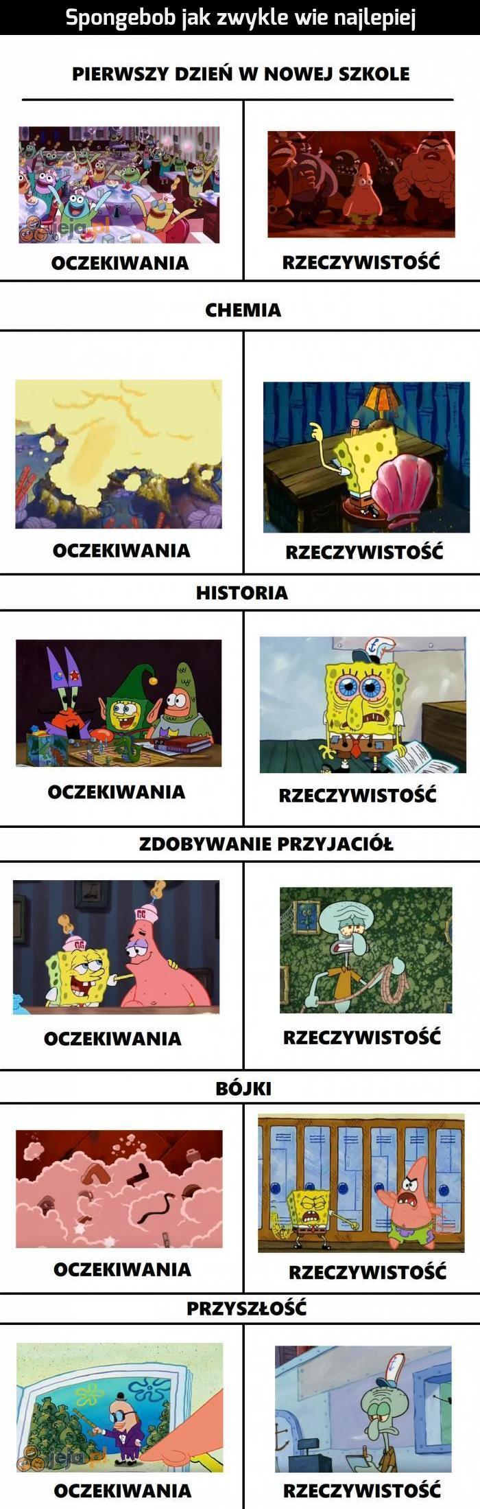 Szkoła ze Spongebobem