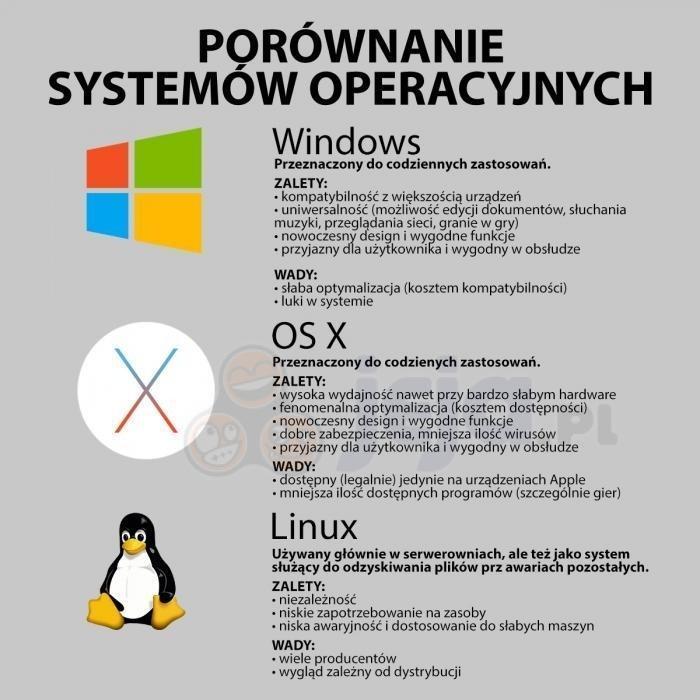 Porównanie systemów operacyjnych