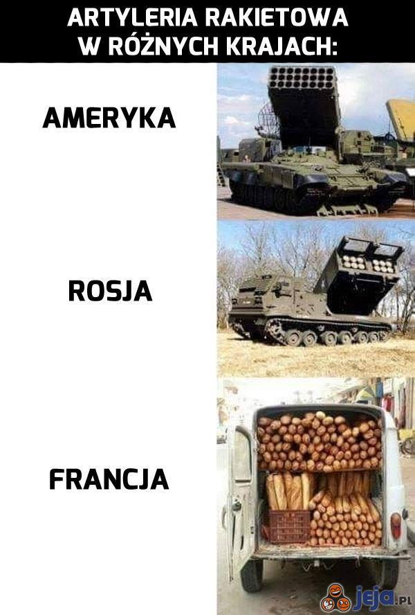 Militarne potęgi