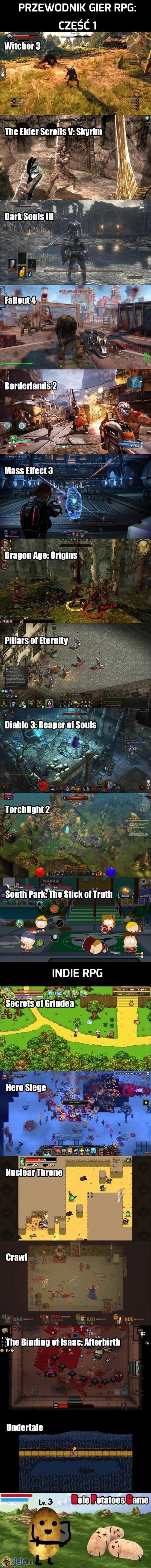 Przewodnik gier RPG