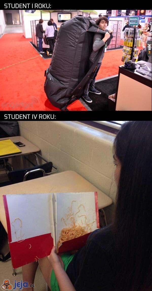 Ewolucja studenta