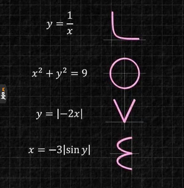 Matematyczny przepis na miłość