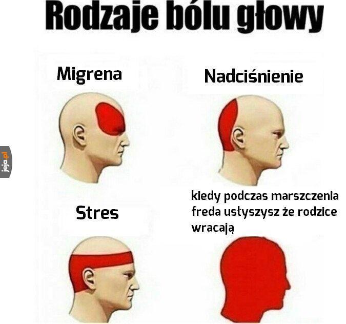 Ale stres