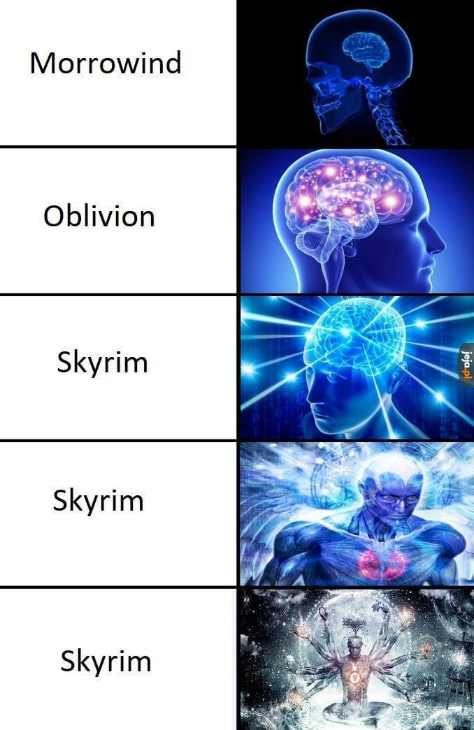 Najlepsze gry z serii The Elder Scrolls