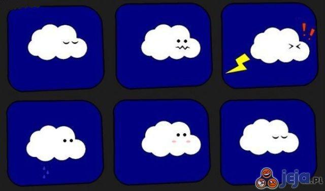Cykl życia chmurki