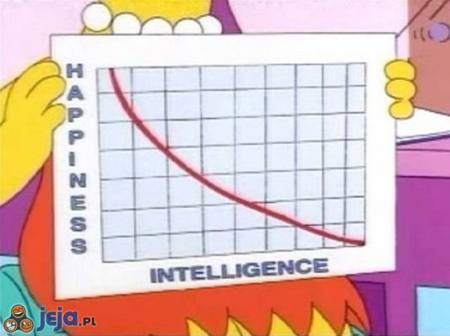 Co wybrać: szczęście czy inteligencję?