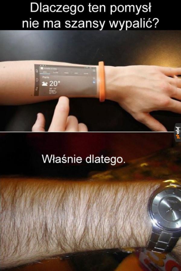Technologia przyszłości