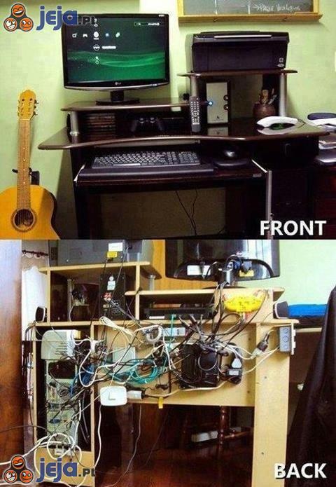 Uporządkowane kable