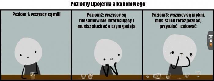 Poziom upojenia alkoholowego