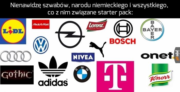 Najpopularniejsze marki wśród Polaków