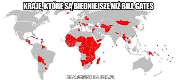 Polska taka bogata