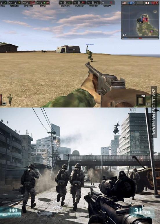 Różnica 10 lat
