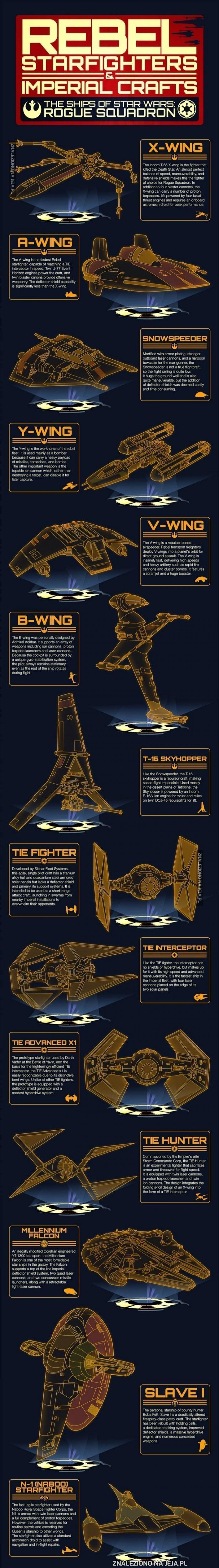 Statki z Gwiezdnych Wojen