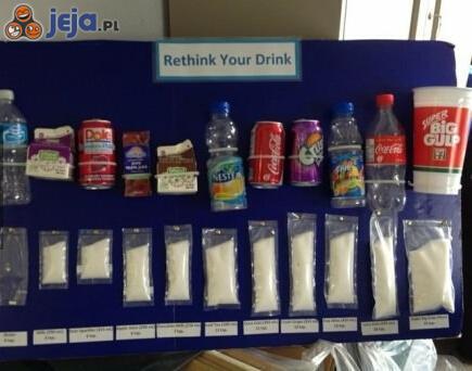 Zawartość cukru w różnych napojach