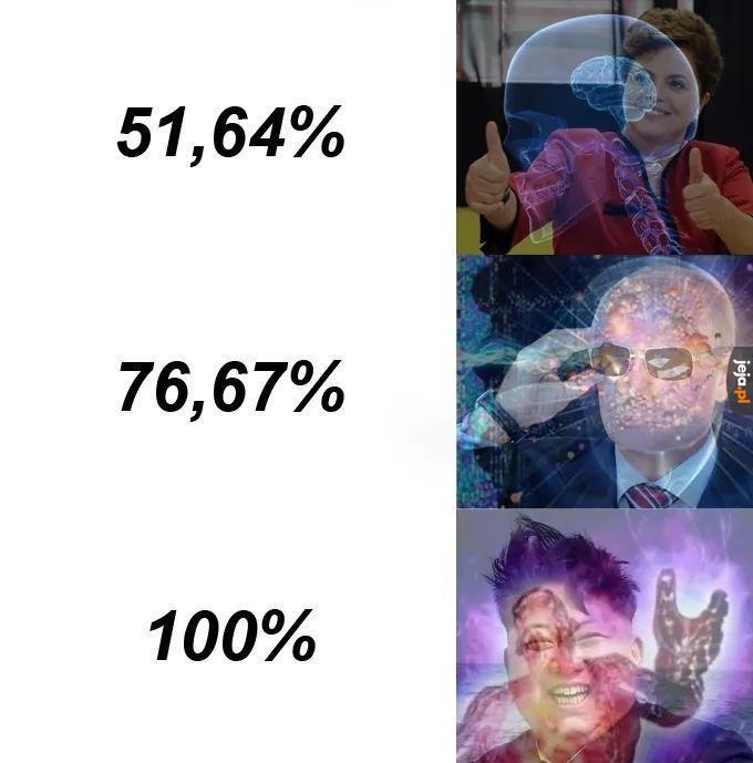 Najpopularniejsi politycy w swoich krajach