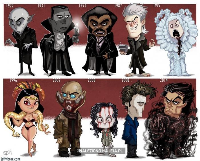 Ewolucja wampirów