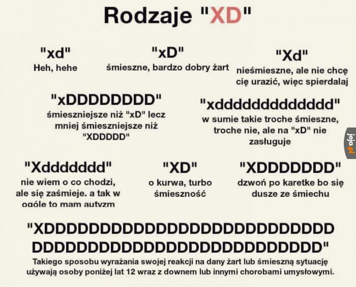 """Rodzaje """"xD"""""""