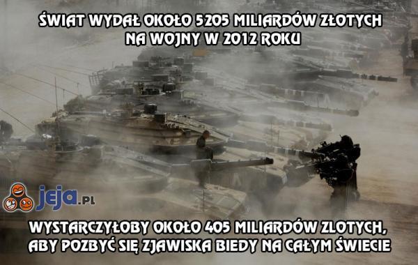 Koszty wojny