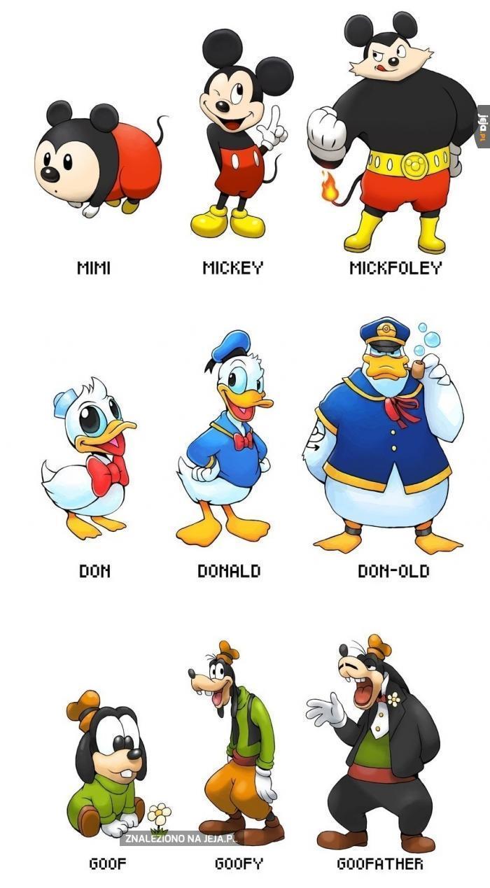 Gdyby Miki, Donald i Goofy byli starterami w Pokemonach