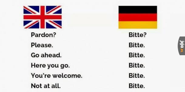Zwroty grzecznościowe w niemieckim