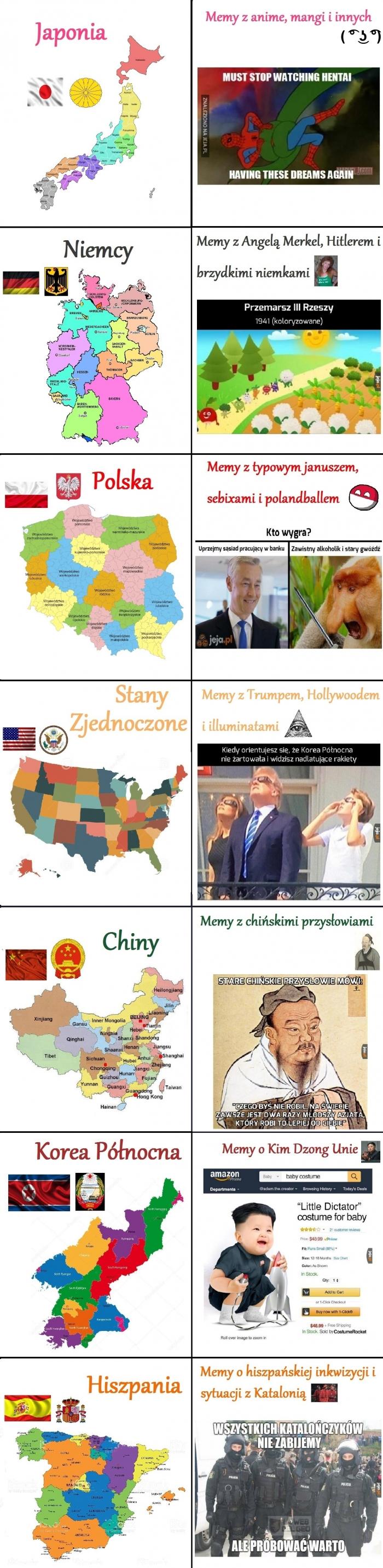 Memy o państwach