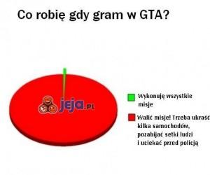 Co robię, gdy gram w GTA?