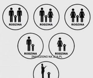 Rodzina...
