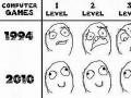 Ewolucja gier