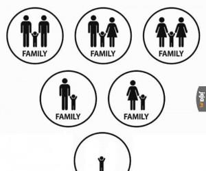 Wzorzec rodziny