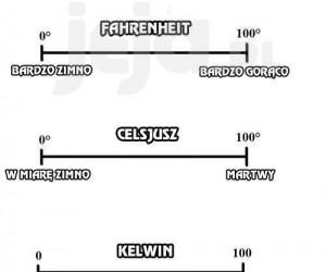 Różnice temperatur
