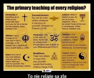 To nie religie są złe