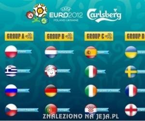 Danii gratulujemy grupy