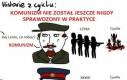 Komunizm i praktyka