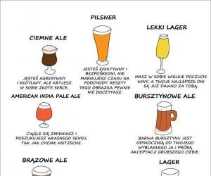 Jakie piwo lubisz najbardziej?
