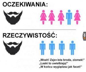 Kiedy masz brodę