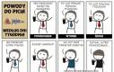 Powody do picia według dni tygodnia