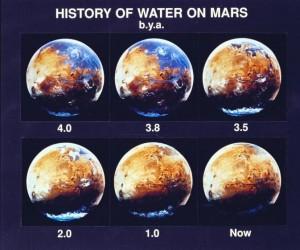 Historia wody na Marsie