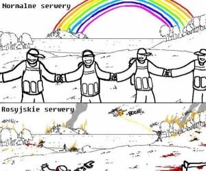 Normalne serwery vs Rosyjskie serwery