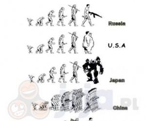 Mapa cywilizacji