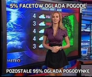 5% facetów ogląda pogodę