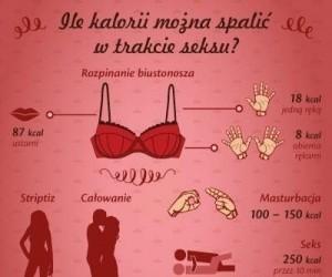Ile kalorii można spalić podczas seksu