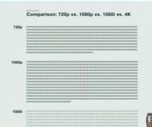 Porównanie rozdzielczości