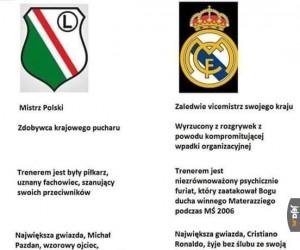 Legia vs Real