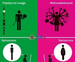 Dalej sądzisz, że kobiety są dyskryminowane?