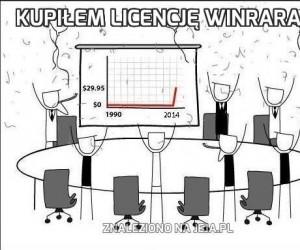 Kupiłem licencję WinRara...