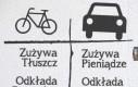 Ja tam roweruję!