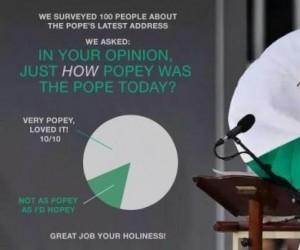 Jak bardzo papieżowy, jest dziś papież?
